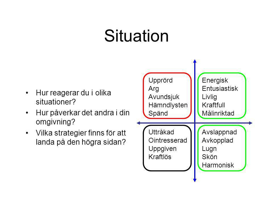 Situation Hur reagerar du i olika situationer