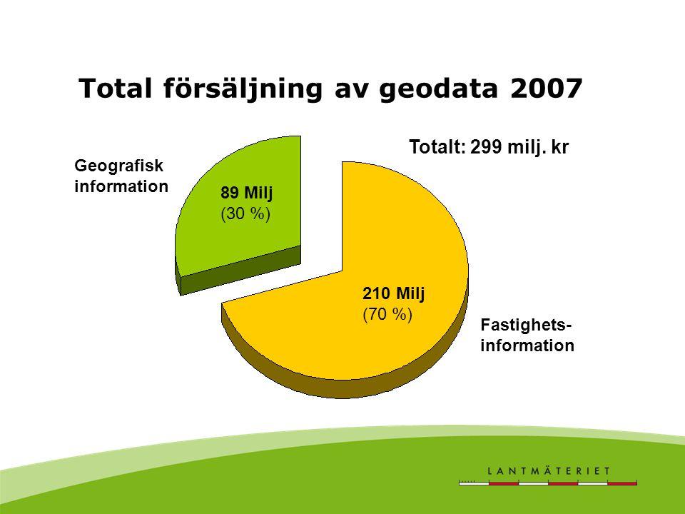 Total försäljning av geodata 2007
