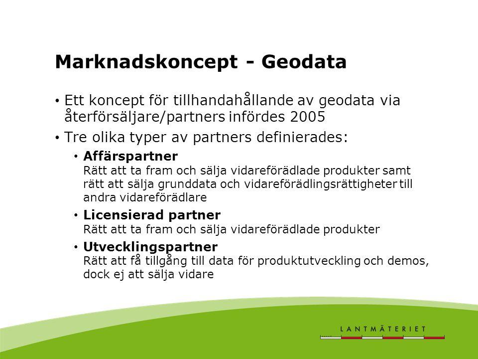 Marknadskoncept - Geodata