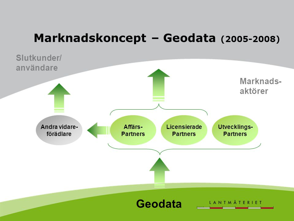 Marknadskoncept – Geodata (2005-2008)