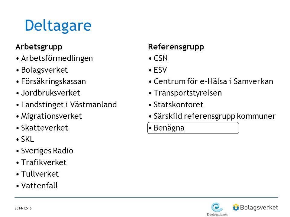 Deltagare Arbetsgrupp Arbetsförmedlingen Bolagsverket
