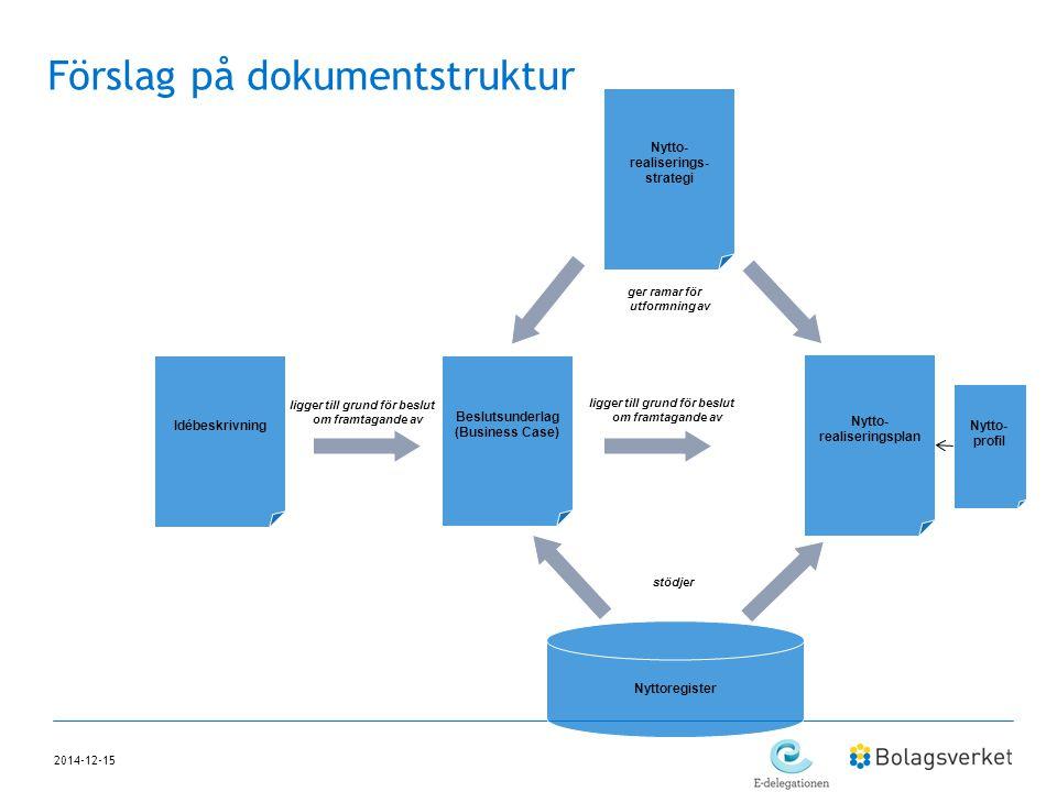 Förslag på dokumentstruktur