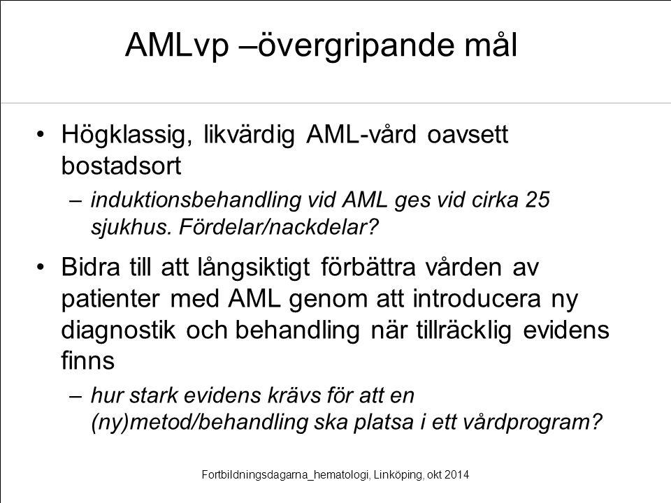 AMLvp –övergripande mål
