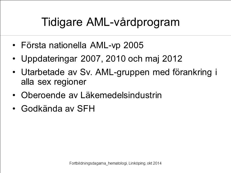 Tidigare AML-vårdprogram