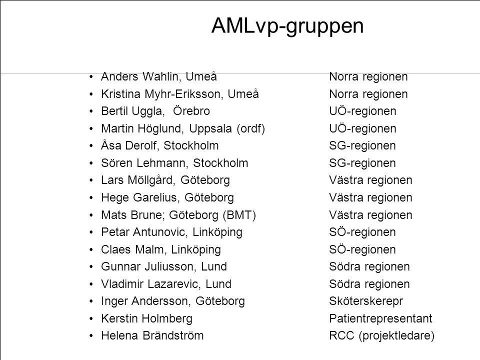 AMLvp-gruppen Anders Wahlin, Umeå Norra regionen