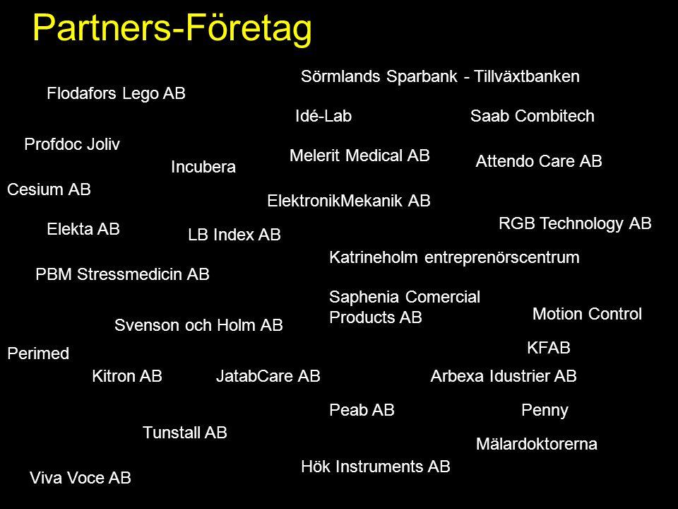 Partners-Företag Sörmlands Sparbank - Tillväxtbanken Flodafors Lego AB