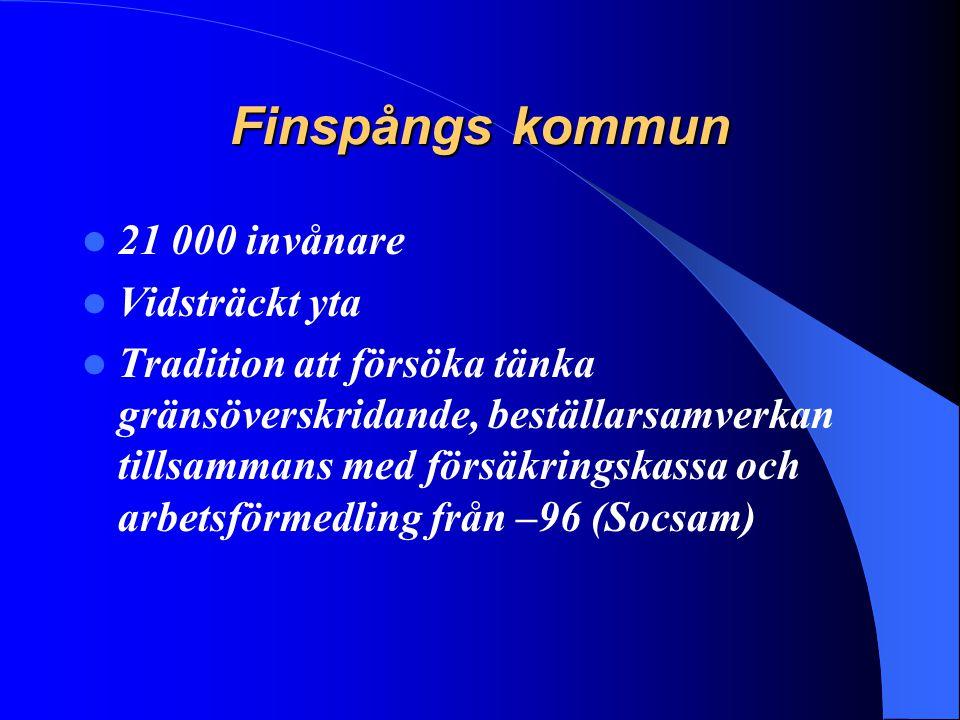 Finspångs kommun 21 000 invånare Vidsträckt yta