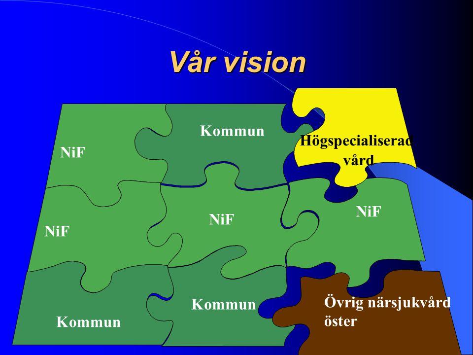 Vår vision Kommun Högspecialiserad NiF vård NiF NiF NiF