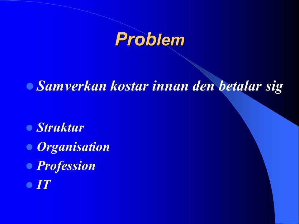 Problem Samverkan kostar innan den betalar sig Struktur Organisation