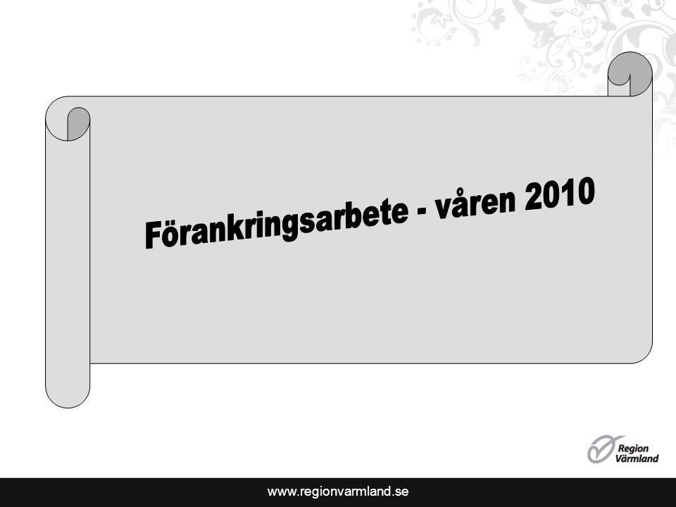 Förankringsarbete - våren 2010
