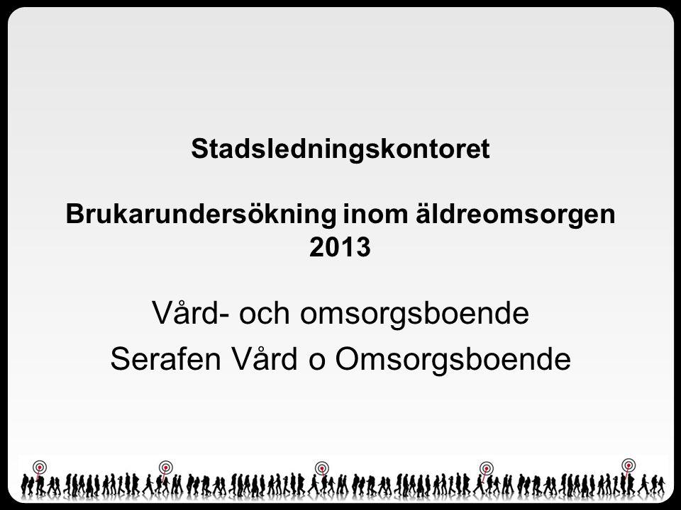 Stadsledningskontoret Brukarundersökning inom äldreomsorgen 2013