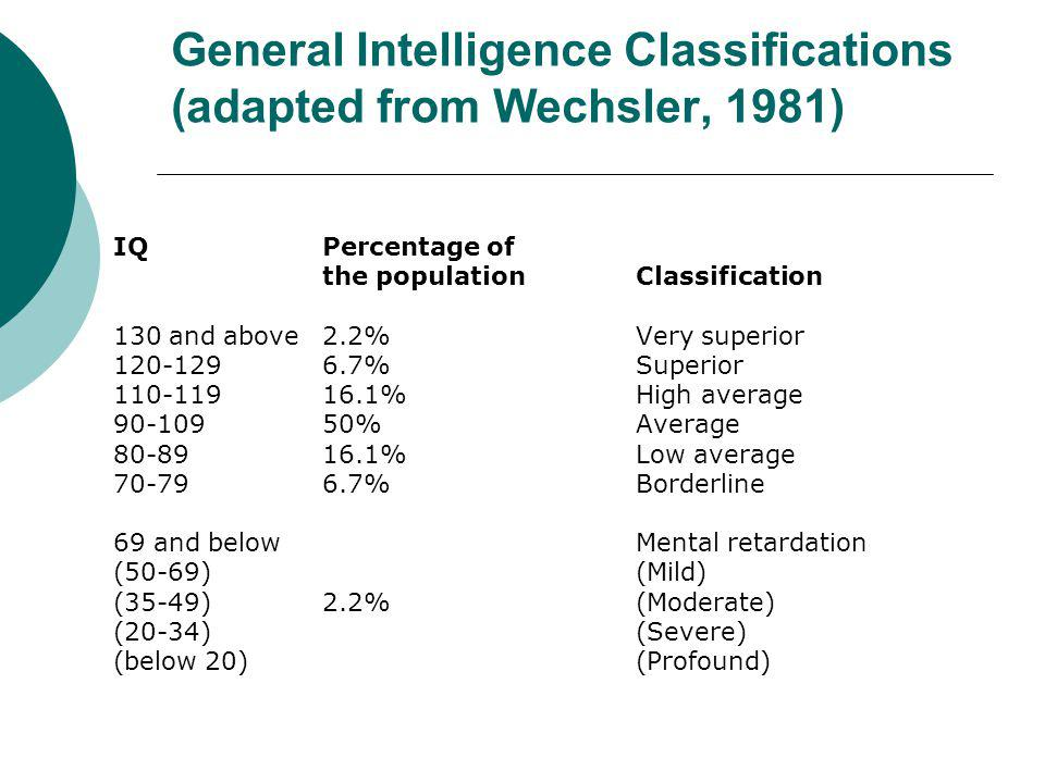 General Intelligence Classifications (adapted from Wechsler, 1981)