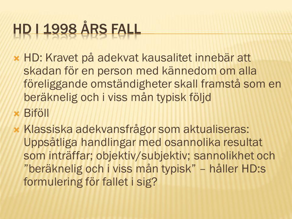 HD i 1998 års fall
