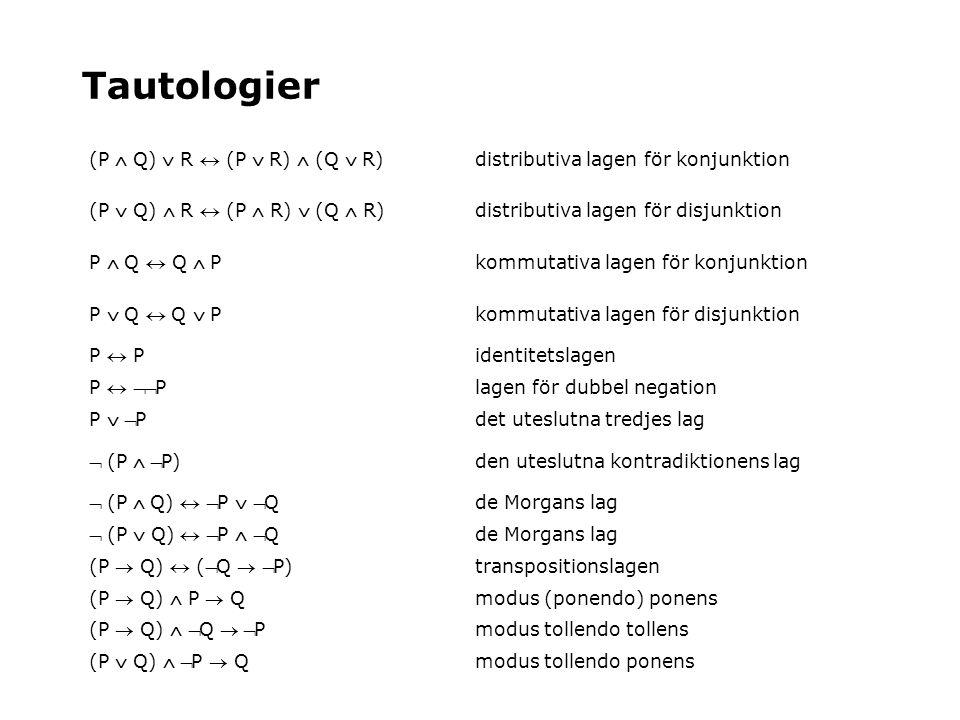 Tautologier (P Ù Q) Ú R « (P Ú R) Ù (Q Ú R)