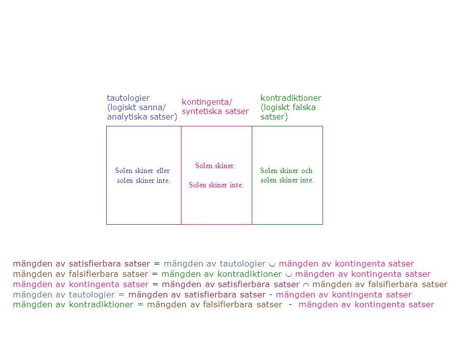 tautologier (logiskt sanna/ analytiska satser) kontradiktioner. (logiskt falska satser) kontingenta/