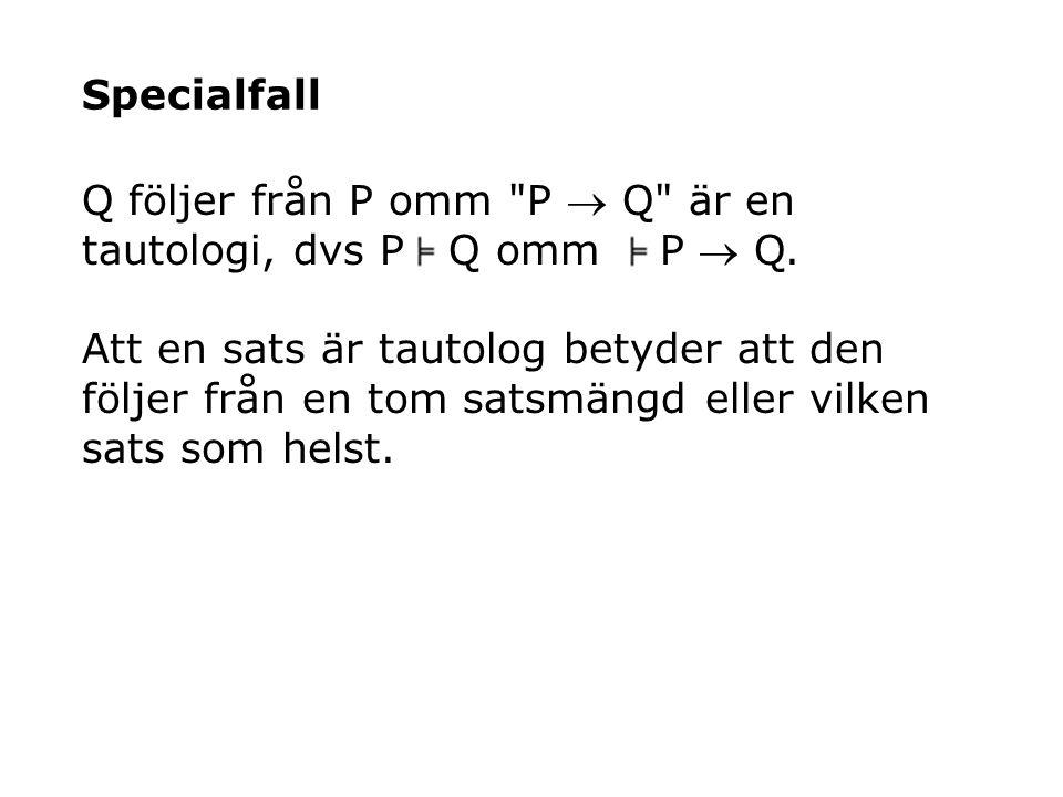 Specialfall Q följer från P omm P  Q är en tautologi, dvs P Q omm P  Q.
