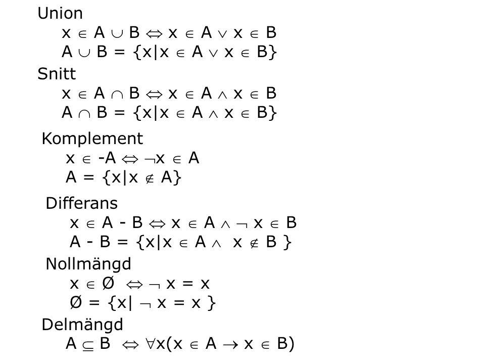 Union x  A  B  x  A  x  B. A  B = {x|x  A  x  B} Snitt. x  A  B  x  A  x  B. A  B = {x|x  A  x  B}