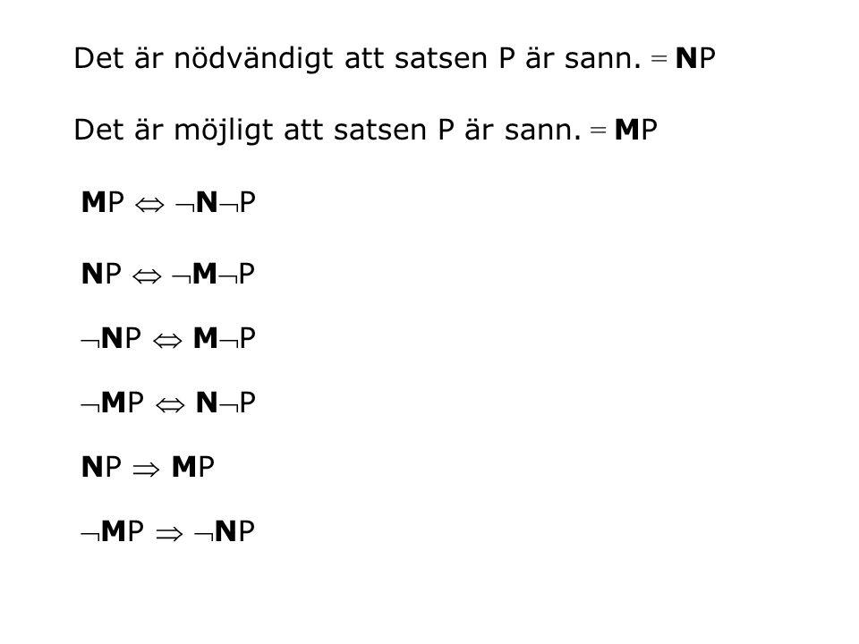 Det är nödvändigt att satsen P är sann. = NP