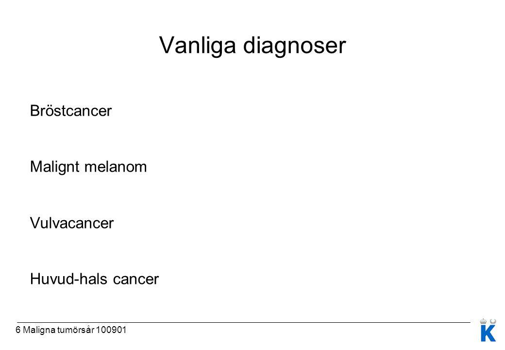 Vanliga diagnoser Bröstcancer Malignt melanom Vulvacancer