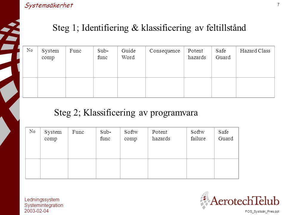 Steg 1; Identifiering & klassificering av feltillstånd