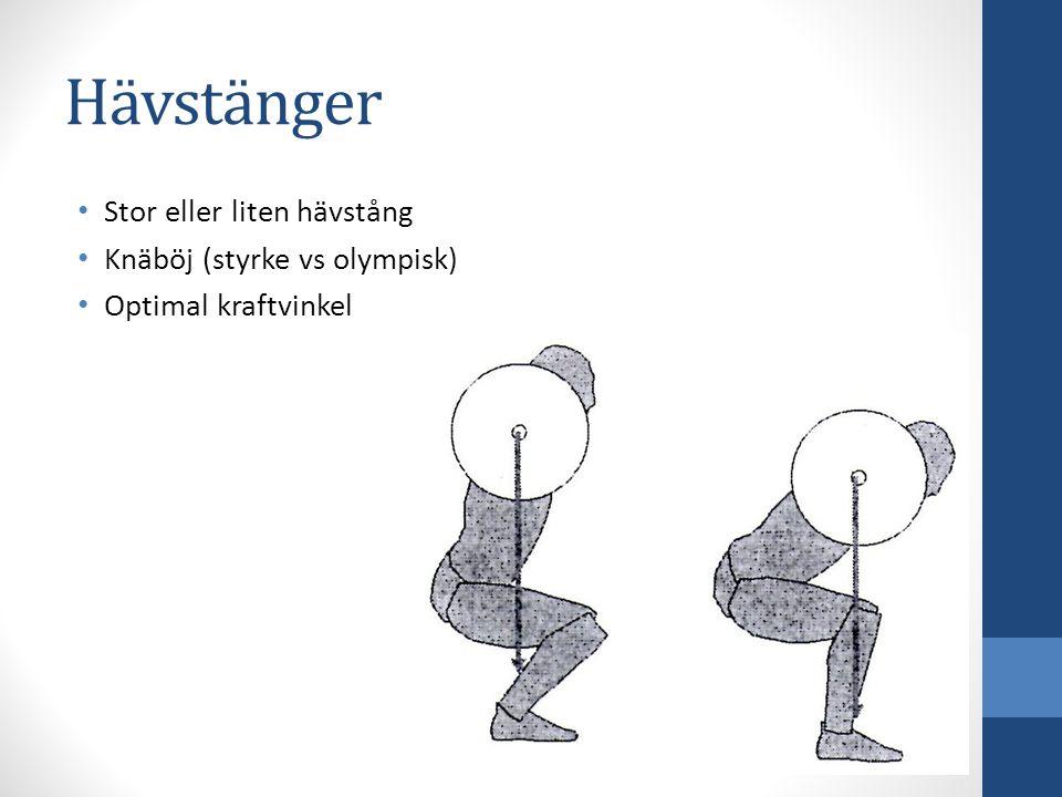 Hävstänger Stor eller liten hävstång Knäböj (styrke vs olympisk)