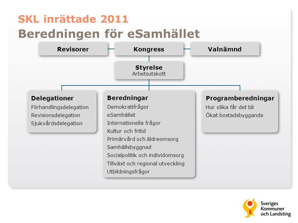 SKL inrättade 2011 Beredningen för eSamhället