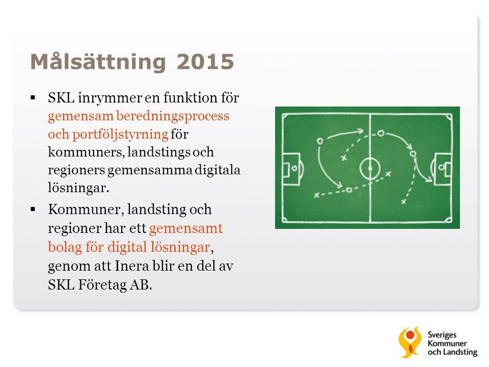 Målsättning 2015
