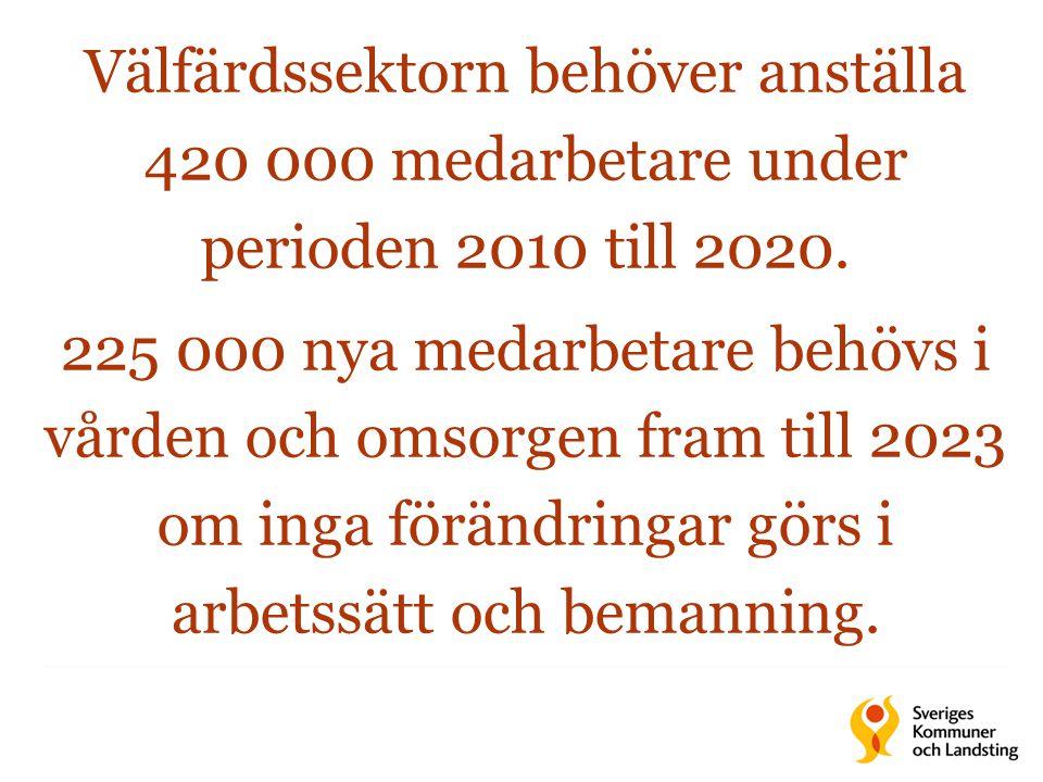 Välfärdssektorn behöver anställa 420 000 medarbetare under perioden 2010 till 2020. 225 000 nya medarbetare behövs i vården och omsorgen fram till 2023 om inga förändringar görs i arbetssätt och bemanning.