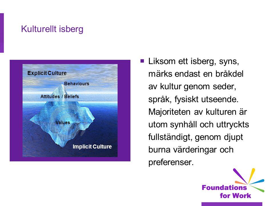 Kulturellt isberg