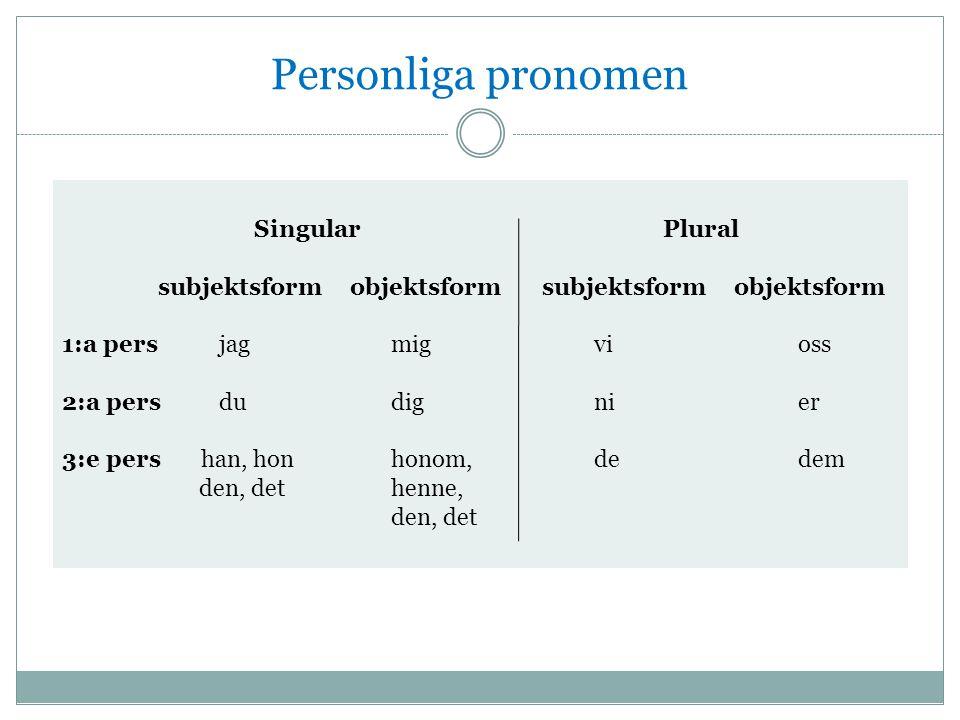 Personliga pronomen Singular Plural