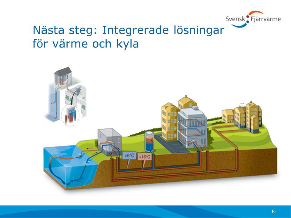 Nästa steg: Integrerade lösningar för värme och kyla