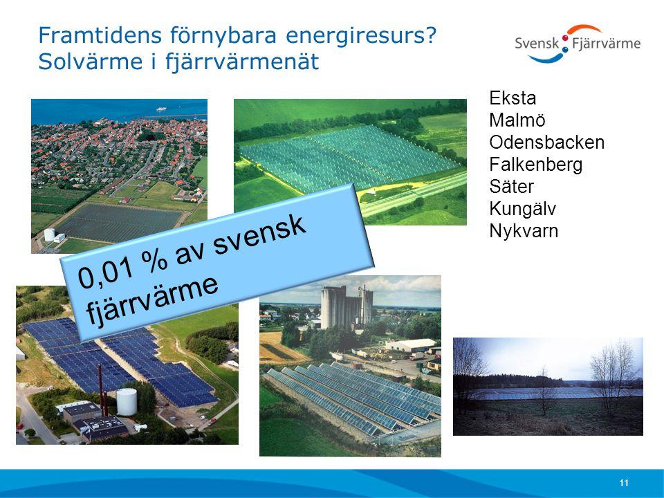 Framtidens förnybara energiresurs Solvärme i fjärrvärmenät