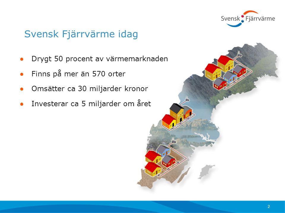 Svensk Fjärrvärme idag