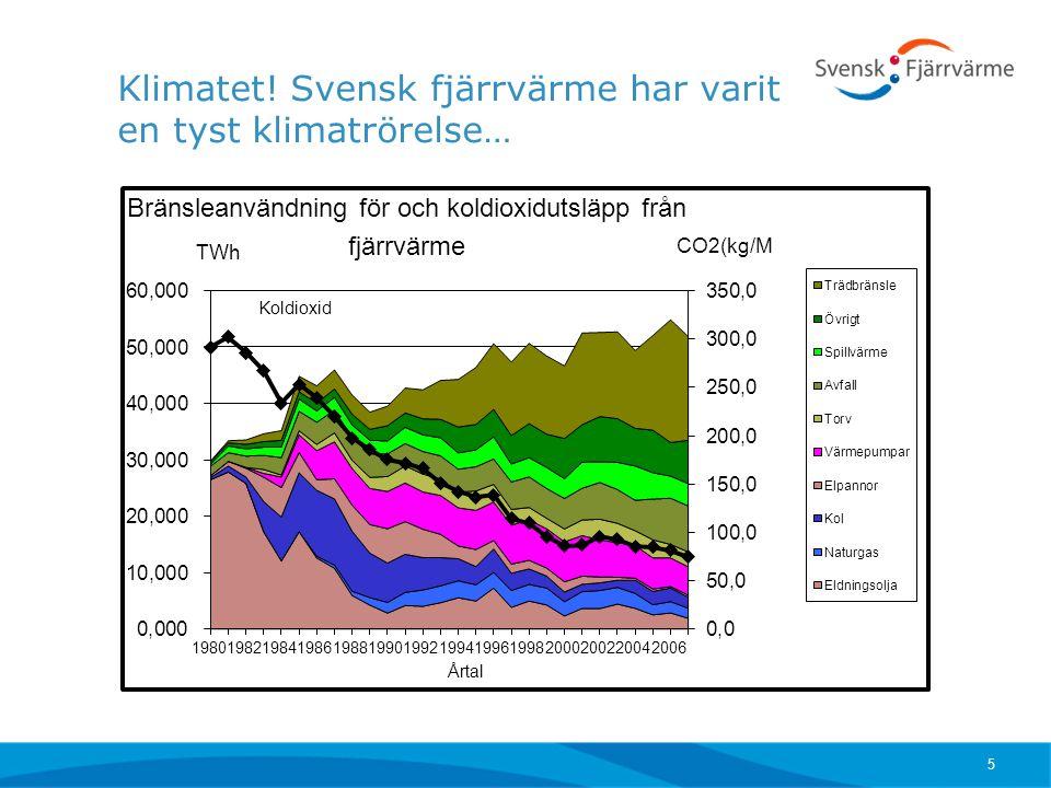 Klimatet! Svensk fjärrvärme har varit en tyst klimatrörelse…