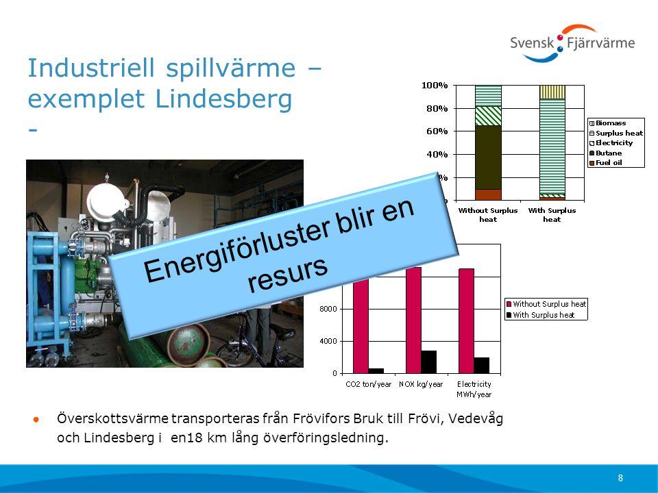 Industriell spillvärme – exemplet Lindesberg -