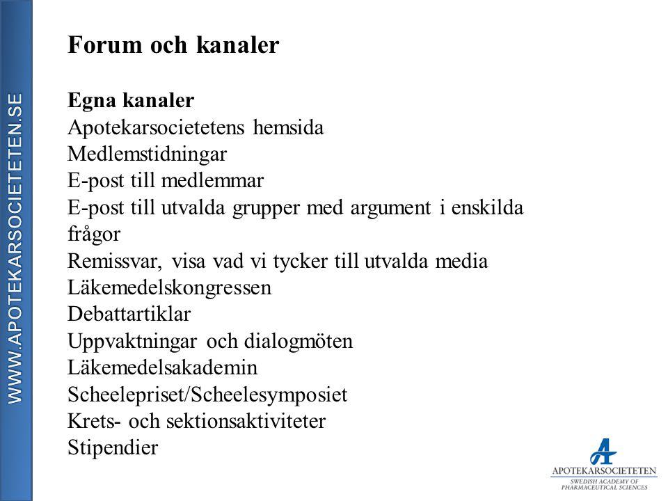 Forum och kanaler Egna kanaler Apotekarsocietetens hemsida