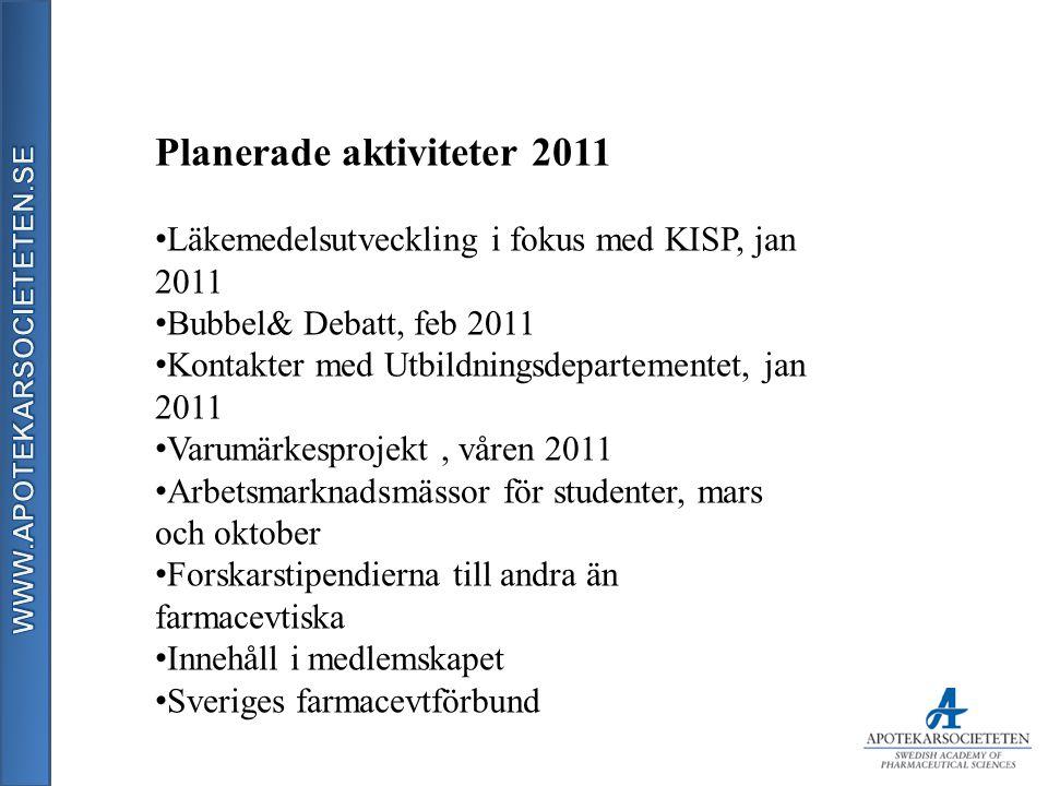 Planerade aktiviteter 2011
