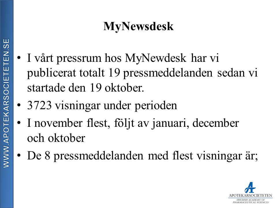 MyNewsdesk I vårt pressrum hos MyNewdesk har vi publicerat totalt 19 pressmeddelanden sedan vi startade den 19 oktober.