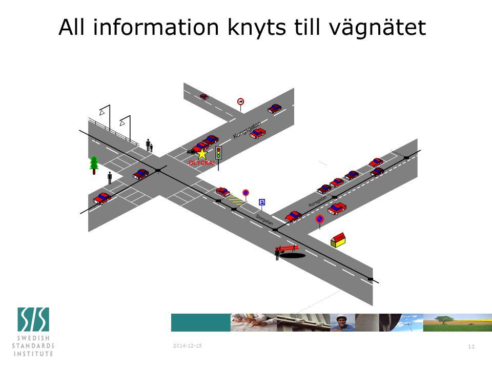 All information knyts till vägnätet