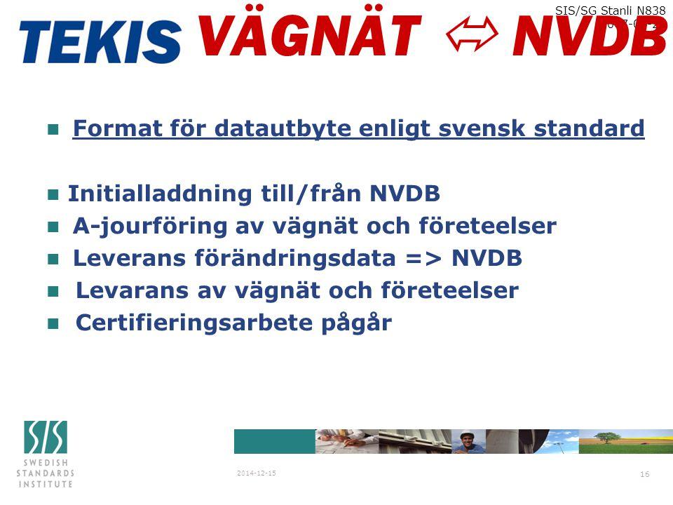 VÄGNÄT  NVDB Format för datautbyte enligt svensk standard