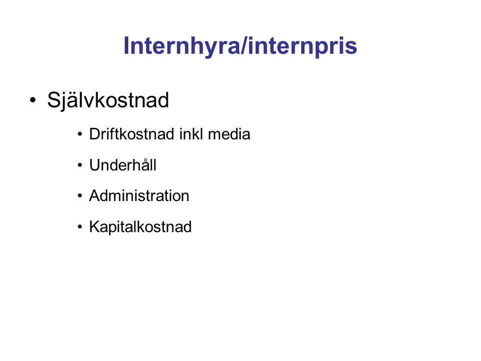 Internhyra/internpris
