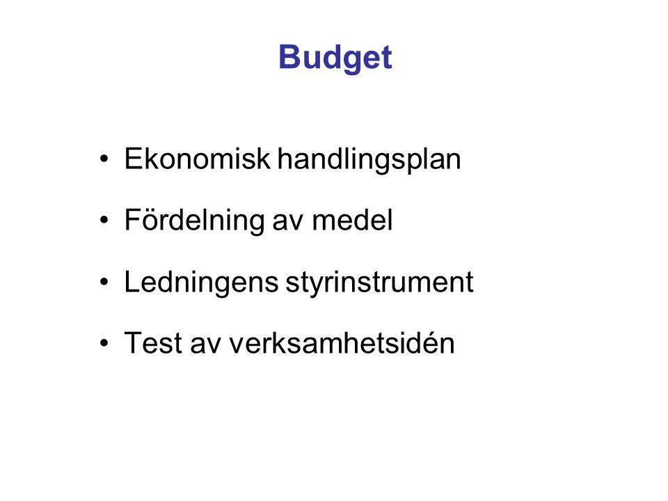 Budget Ekonomisk handlingsplan Fördelning av medel