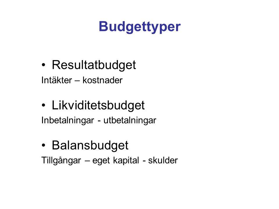 Budgettyper Resultatbudget Likviditetsbudget Balansbudget