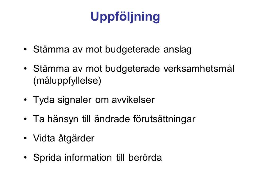 Uppföljning Stämma av mot budgeterade anslag