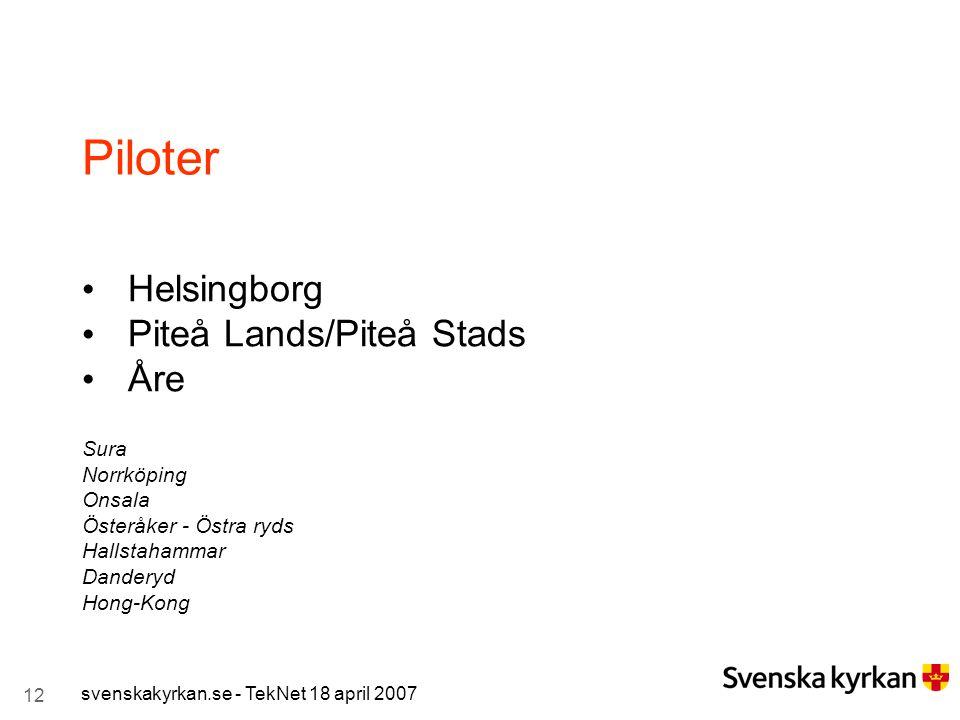 Piloter Helsingborg Piteå Lands/Piteå Stads Åre Sura Norrköping Onsala