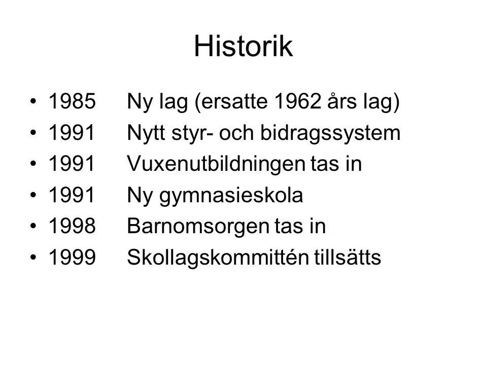 Historik 1985 Ny lag (ersatte 1962 års lag)