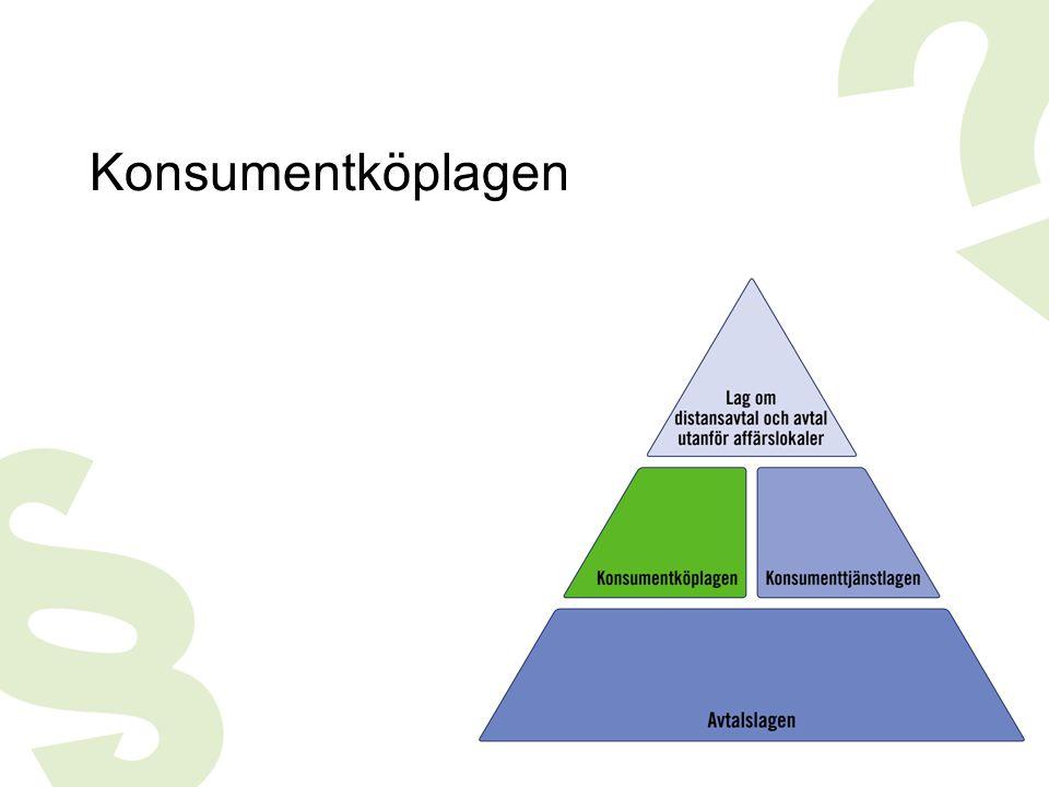 Konsumentköplagen Om konsumentköplagen