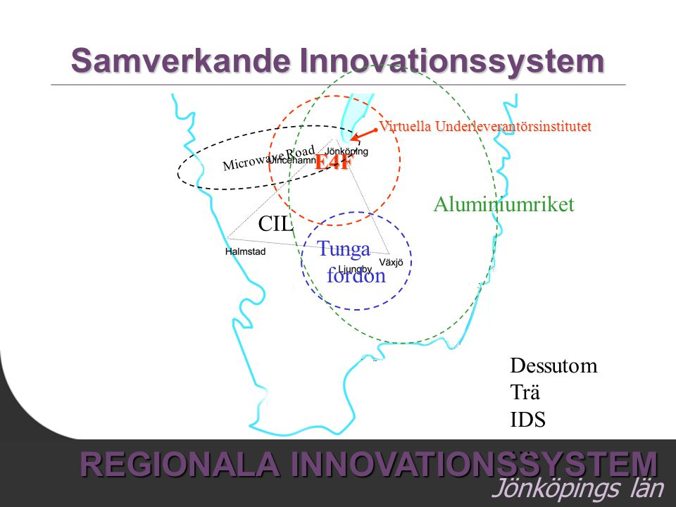 Samverkande Innovationssystem