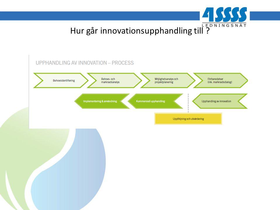 Hur går innovationsupphandling till