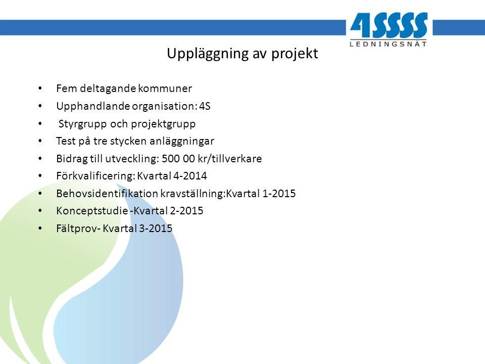 Uppläggning av projekt